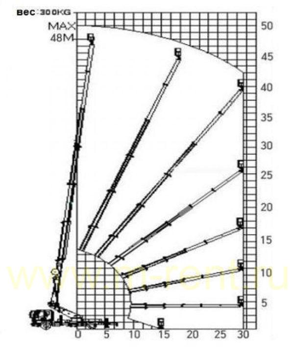 KOHO KH 520 Gold 50 метров телескоп.